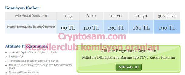 Resellerclub tarafından verilen komisyon oranları